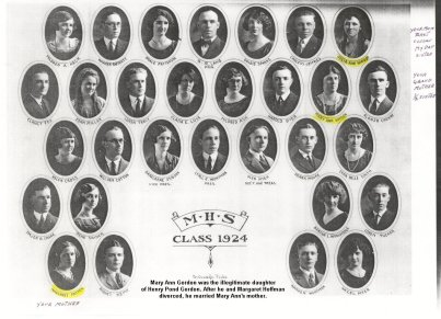 Morristown High School class of 1924
